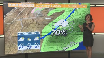 Patchy fog with a spotty shower possible