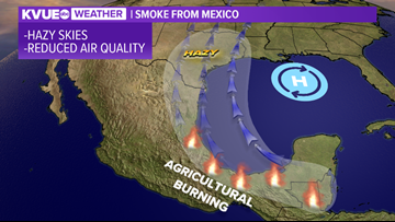 Fires from Central America reduce air quality in Texas