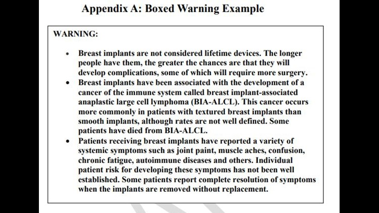 Example of Boxed Warning for Breast Implant