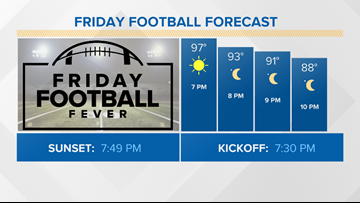 Weather: Friday Football Fever forecast