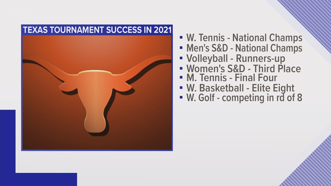 Texas Longhorns spring sports dominate recent tournaments