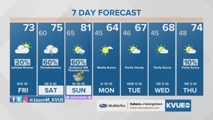 Forecast: Mostly cloudy with a stray shower Friday, 70s