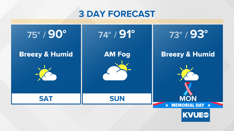 FORECAST: Few clouds tonight, more clouds by Sunday morning
