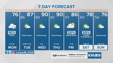Monday forecast with Meteorologist Jason Mikell