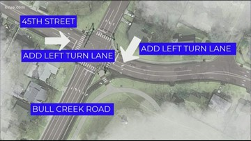 What the Beep: The Bull Creek and 45th Street intersection is going to get worse before it gets better