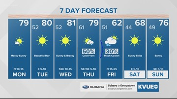 Midday forecast with Meteorologist Jason Mikell