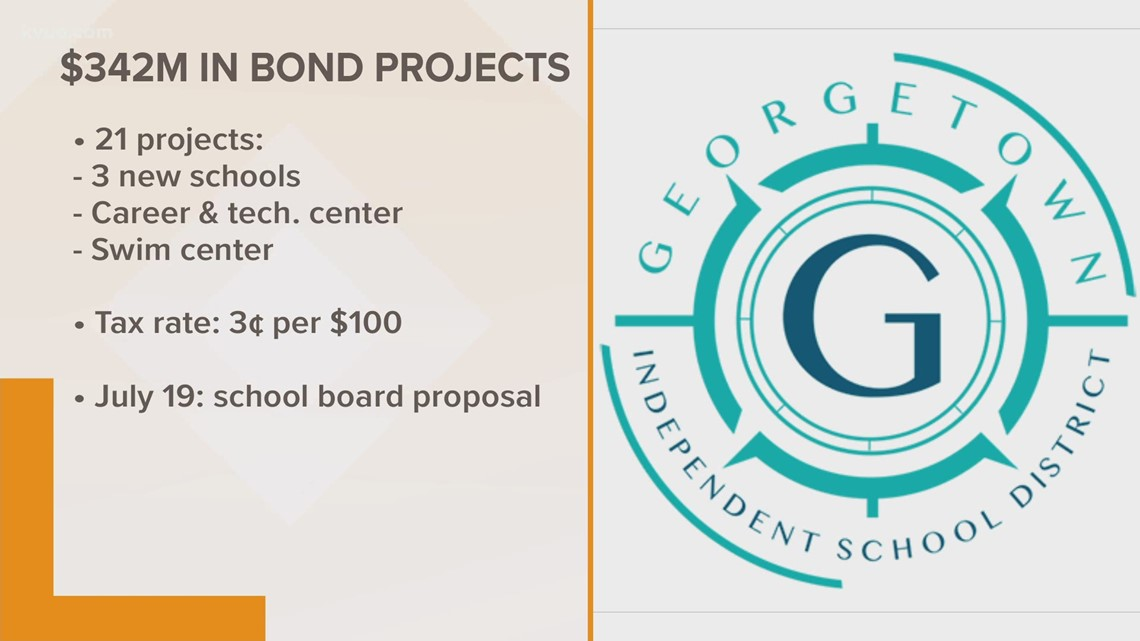 Georgetown ISD bond projects proposed for November ballot