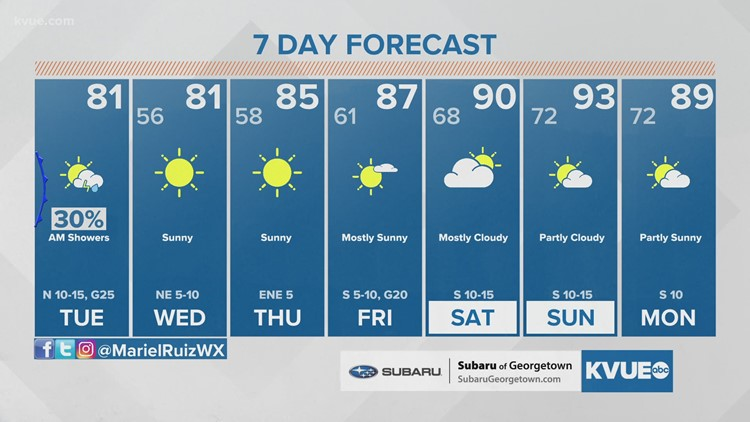 Austin-area weather: May 4 morning forecast with Meteorologist Mariel Ruiz