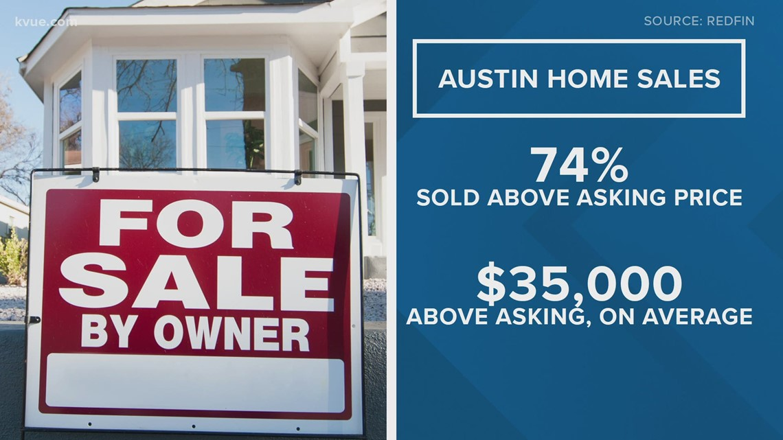 Austin homes continue selling above asking price