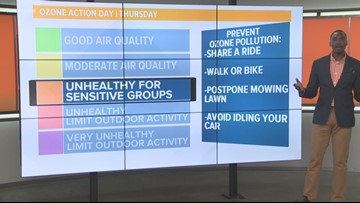 Ozone Action Day forecast with Meteorologist Jason Mikell