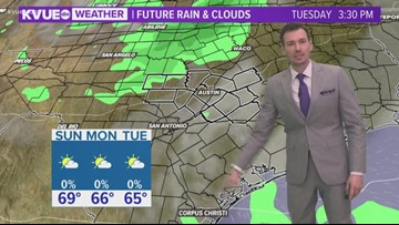 KVUE Weather Forecast