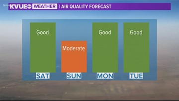 Smoke from agricultural fires in Mexico decreases this weekend