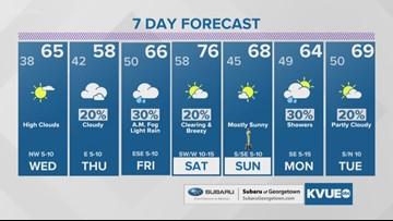 FORECAST: Milder with more sunshine Wednesday