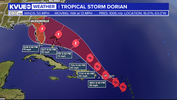 Tropical Storm Dorian could impact Florida this weekend as a hurricane