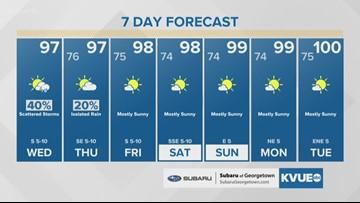 Austin's Local Forecast Weather and Radar| kvue com