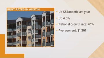 Save big on rent in South Austin area at these new tiny