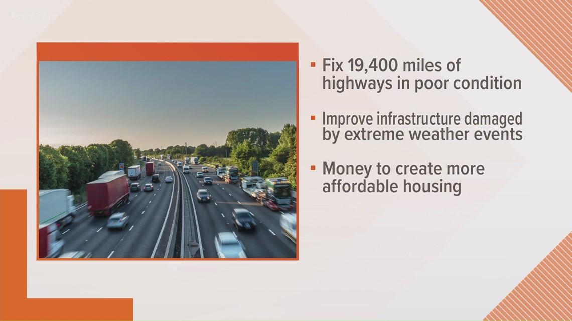 President Biden to address Texas infrastructure