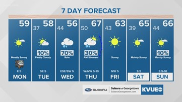 Hunter's Monday Midday Forecast