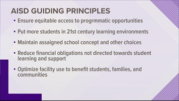 Austin ISD lays out plan for upcoming decisions