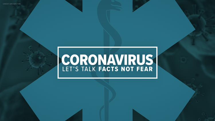 LIST: Confirmed Central Texas coronavirus cases by county