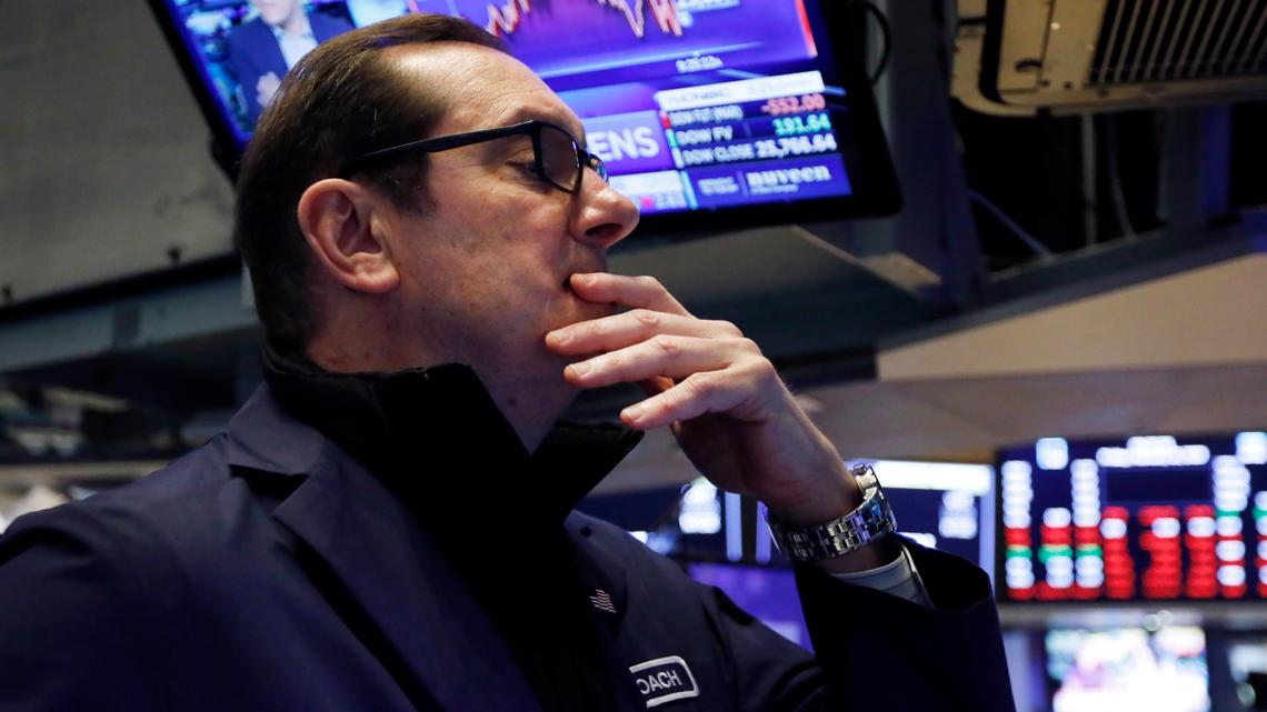 What is the Dow Jones at now? | kvue.com